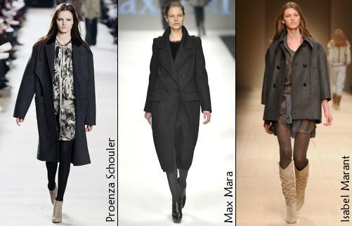 Tendances automne hiver 2008-2009